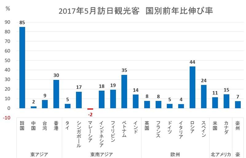 201705_nobi