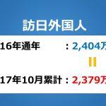 【201710】JNTO10月訪日外国人観光客数は260万人。通年予測は2,856万人。中国・韓国爆増!