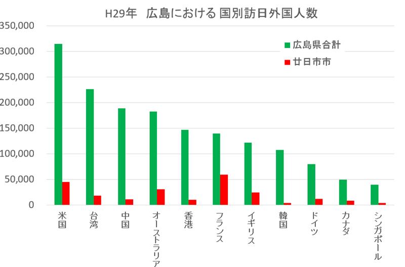 hirosshima-hounihigaikokujin