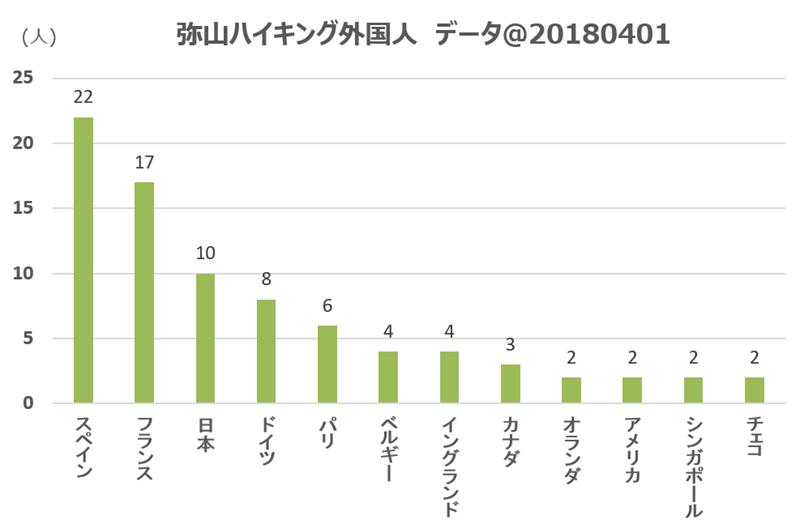 misen-ranking