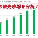 【2017年版】世界観光客数ランキングから分かった日本の可能性